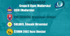 Read more about the article Evrokup: Radnički u teškoj grupi sa Egerom